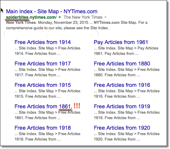 New York Times Spiderbites HTML Sitemap